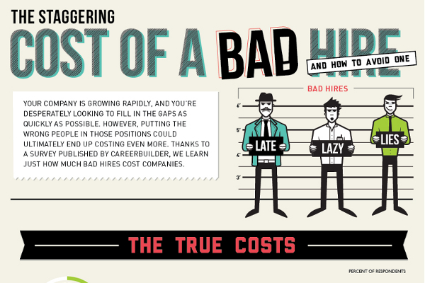 Cost-of-a-Bad-Hire